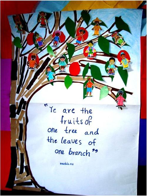 Picture of a tree - ye are the fruits of one tree
