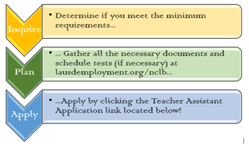 Apply to Become a Teacher Assistant