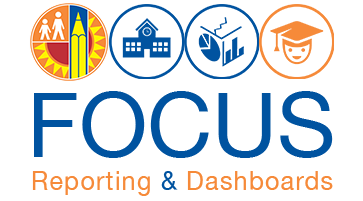 Focus Reporting & Dashboards